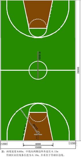 篮球场地坪--石家庄环氧地坪|石家庄地坪公司|环氧